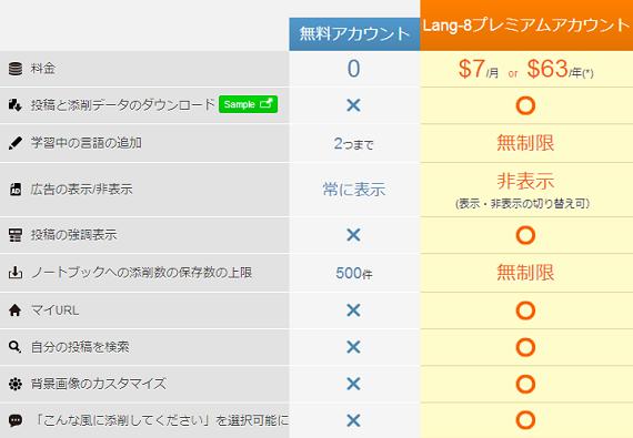 06Lang-8料金